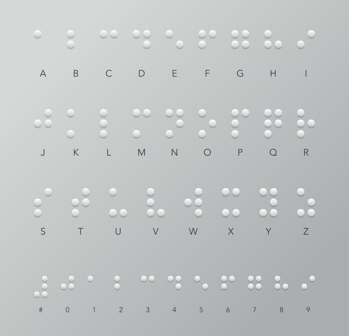 Alfabeto braile